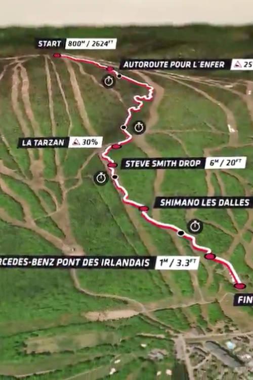 Mont-Sainte-Anne DH track explanation