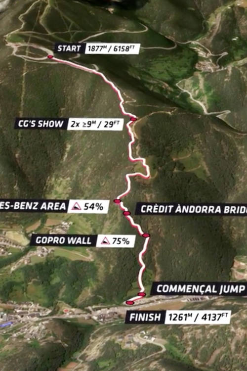 Vallnord DH track explanation