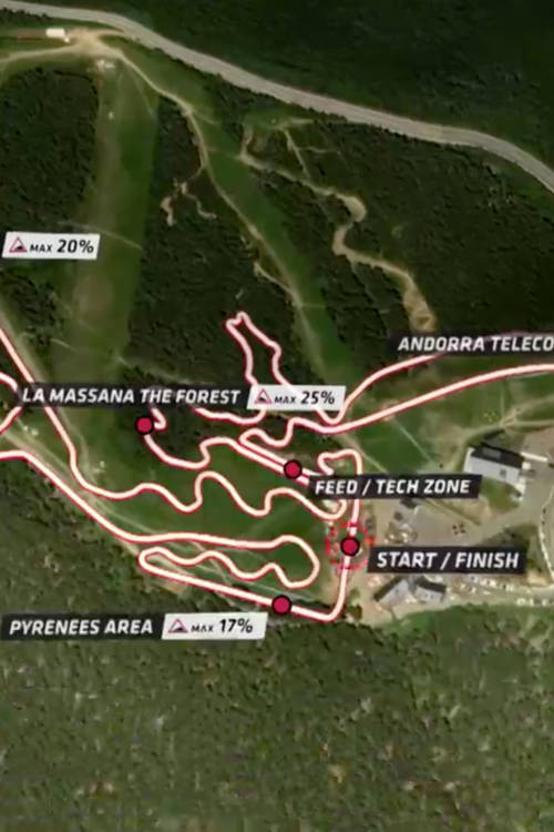 Vallnord XCO track explanation