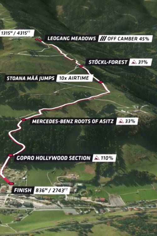 Leogang DH track explanation