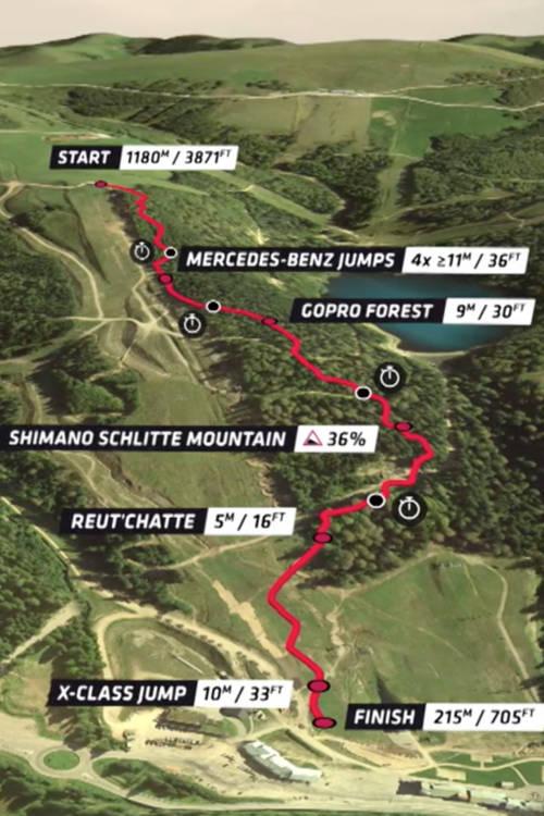 Downhill track explanation, La Bresse