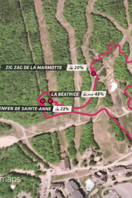 Mont-Sainte-Anne XCO track explanation